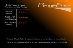 Penta-Thread Universal Rückseite